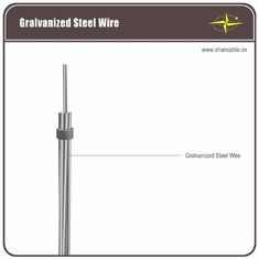 China Galvanized Steel Wire Bare Conductor , Acsr Rail Conductor ASTM A475 Certification supplier