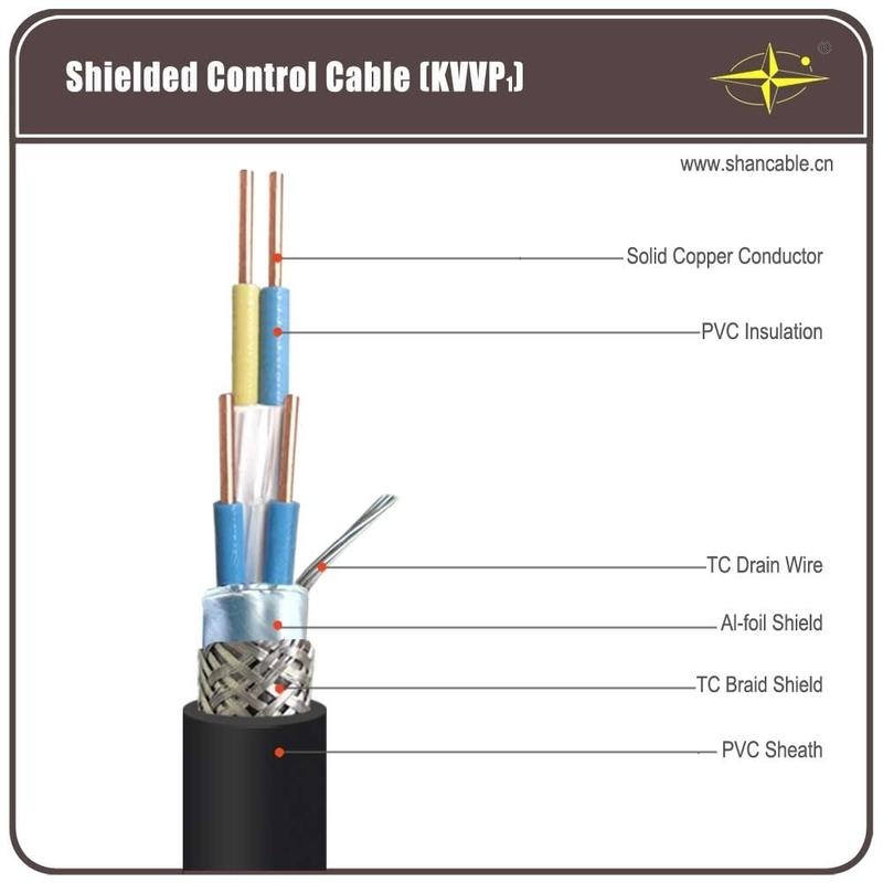 Flat Cable 2 Conductor With Shield : Al foil screen tinned copper wire brain pvc