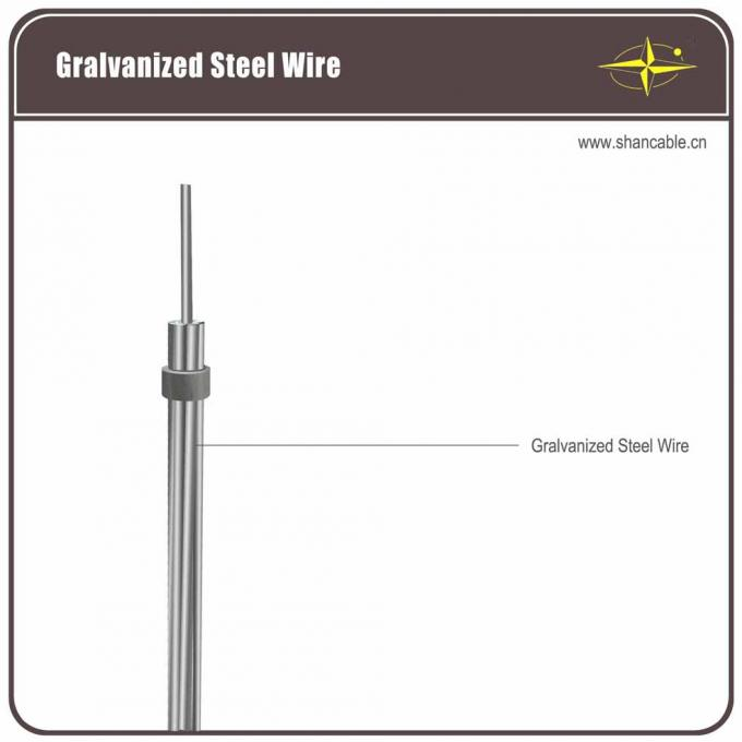 Galvanized Steel Wire Bare Conductor , Acsr Rail Conductor ASTM A475 Certification
