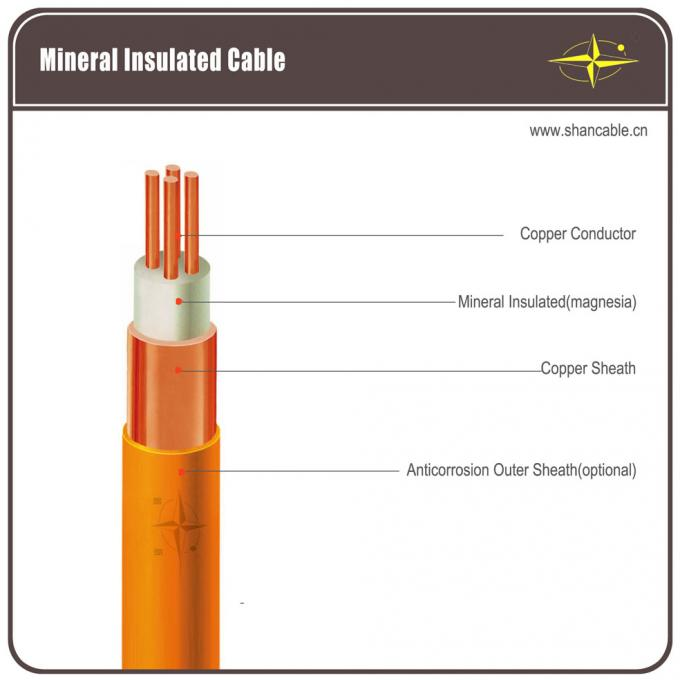 Light Load Multicore High Temperature Cable BTTW 500V BS IEC Certification