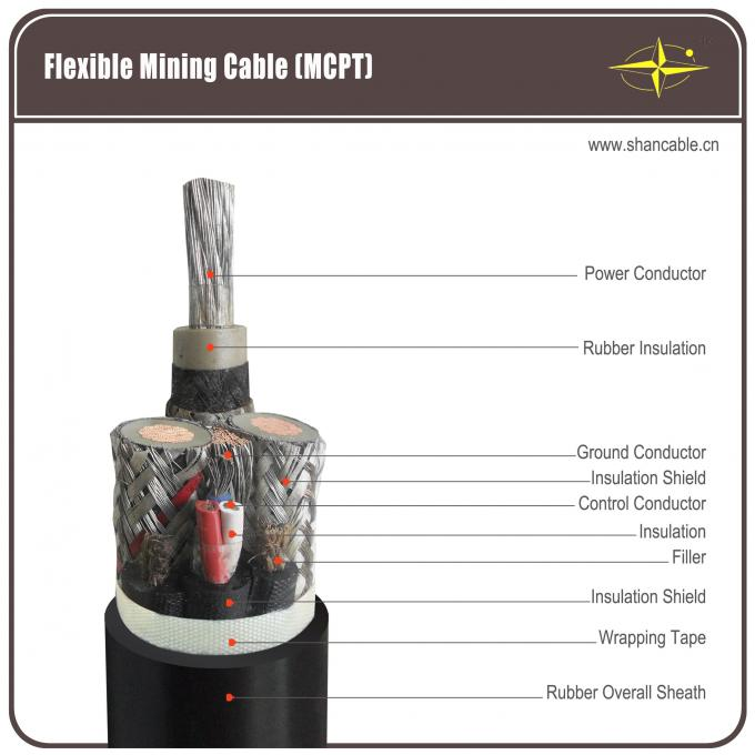 Mobile Copper Shielding Rubber Sheathed Cable Environmental Protection